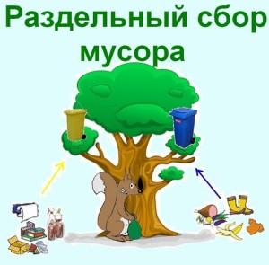 konspekt-integrirovannogo-zanyatiya-s-detmi-4-5-let-i-ix-roditelyamiurok-chistoty2